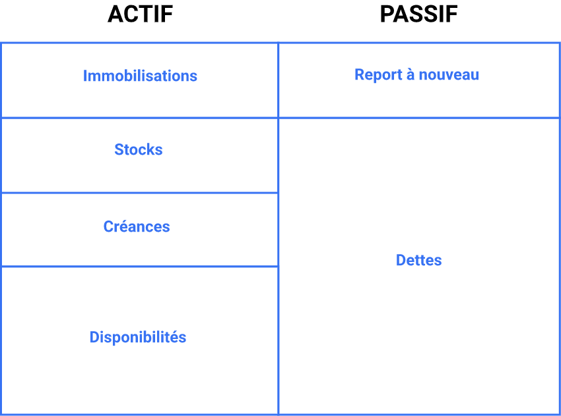 analyse-bilan-financier-association