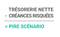 scenario-tresorerie-association