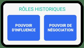 roles-historiques-tetes-reseaux-associatifs