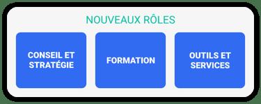 nouveaux-roles-reseaux-associations