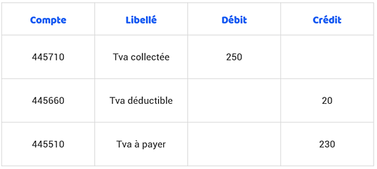 comptabilite-tva-association