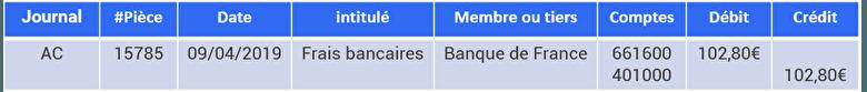 journal comptable association assoconnect ecriture comptabilite
