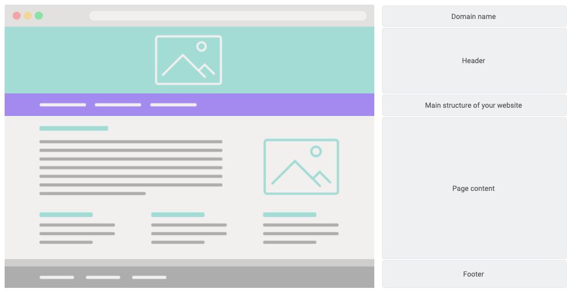 website-structure-template